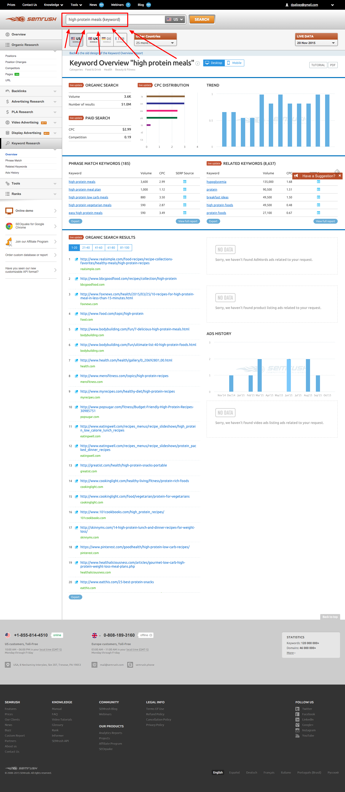 SEO Mastery, using SEMrush for Competitive Research