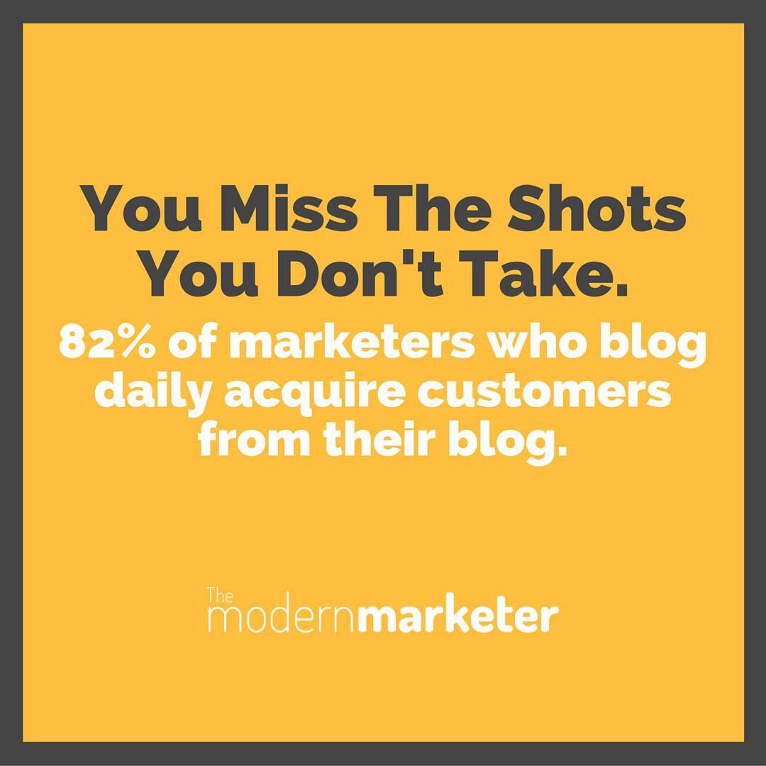 daily content marketing
