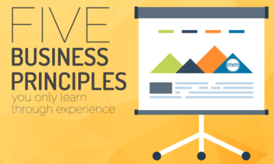 5 Business Principles - The Modern Marketer
