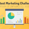 greatest marketing challeneges