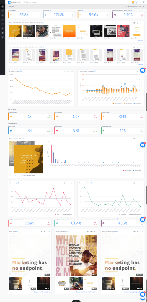 Iconosquare dashboard