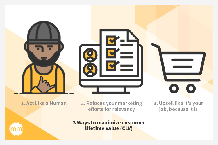 3 ways to maximize your customer lifetime value