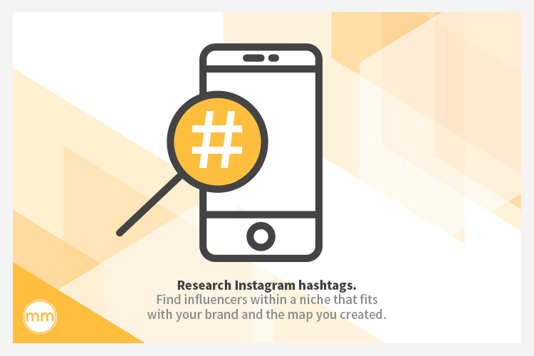 research hashtags