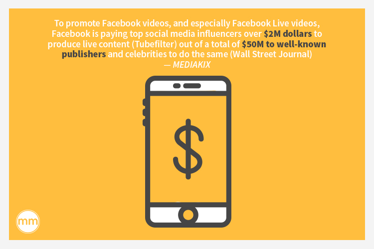 To promote Facebook videos, and especially Facebook Live videos, Facebook is paying top social media influencers over $2M dollars to produce live content (Tubefilter) out of a total of $50M to well-known publishers and celebrities to do the same (Wall Street Journal).