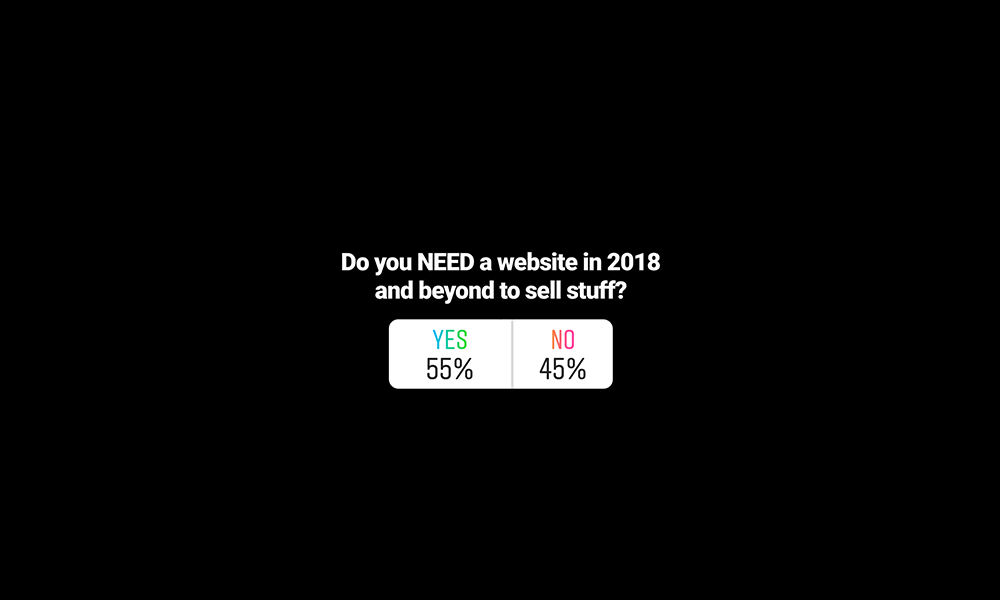 Do you need a website in 2018