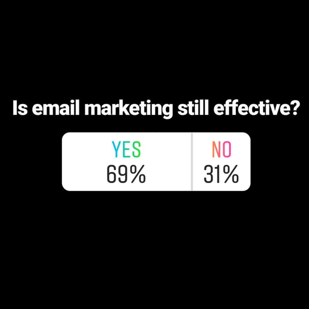 email marketing still effective